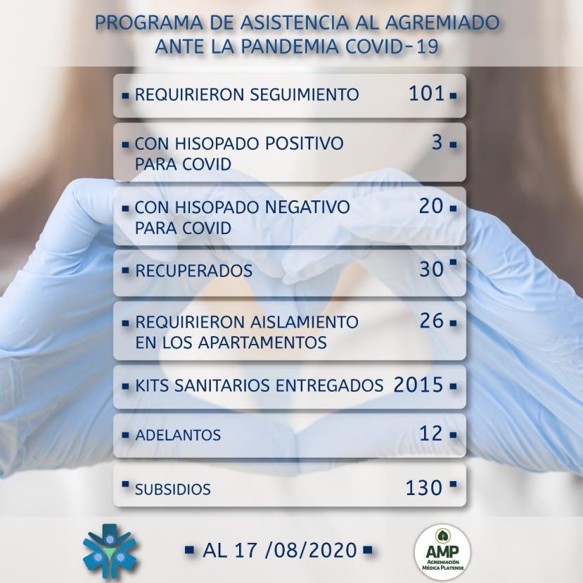 2020-08-17 - Placa Programa